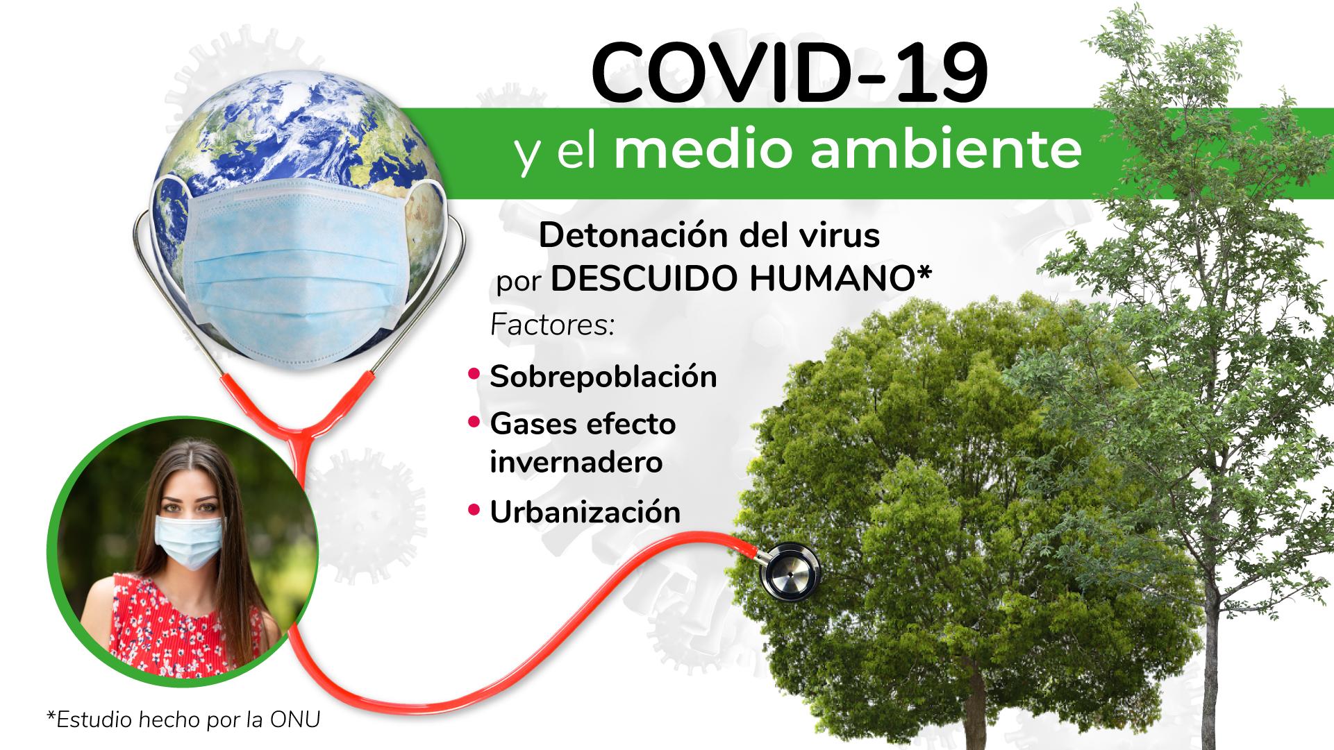 COVID-19 y medio ambiente
